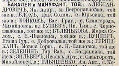 телефонный справочник жителей павлограда